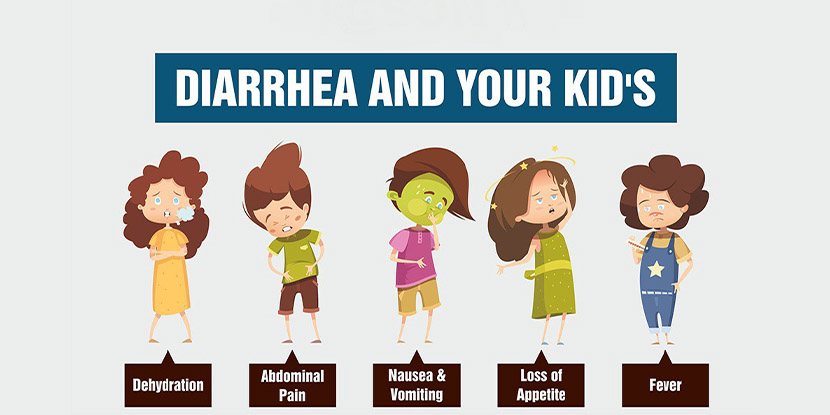 Diarrhea in Children