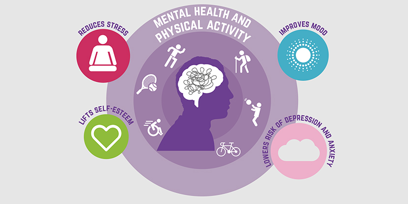 Mental Health Benefits of Physical Activities - About Pakistan