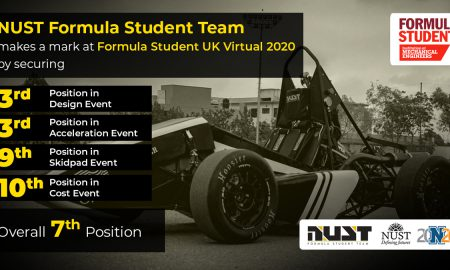 NUST Virtual Formula Student Team