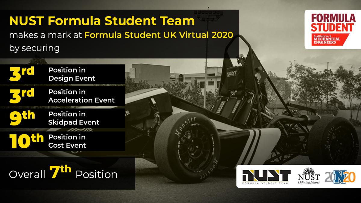NUST Virtual Formula Student Team
