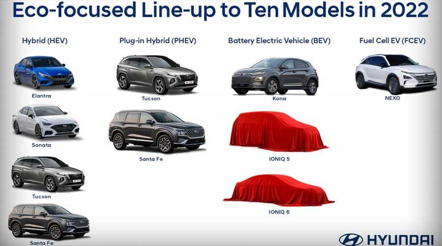 Hyundai hybrid SUVs