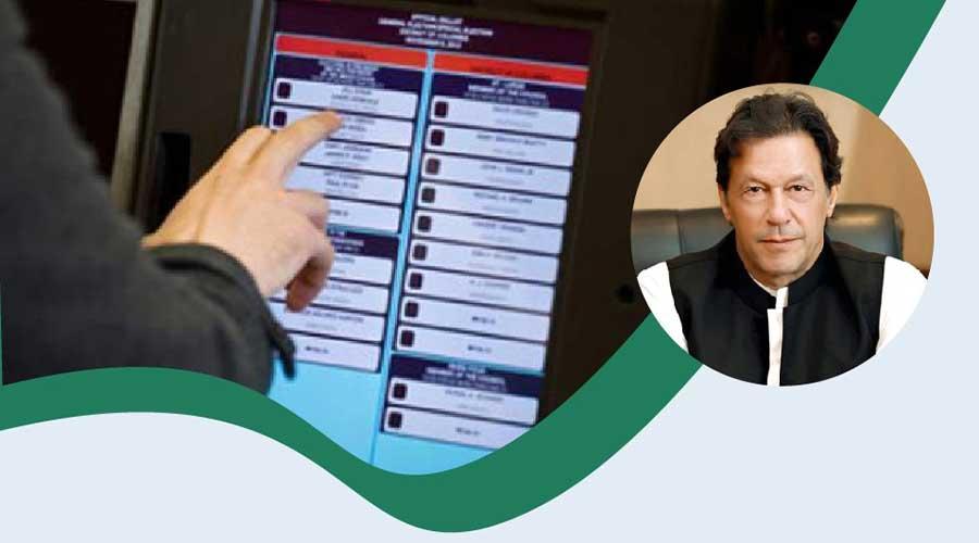 Imran electoral reforms