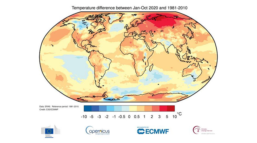 2020 hottest year