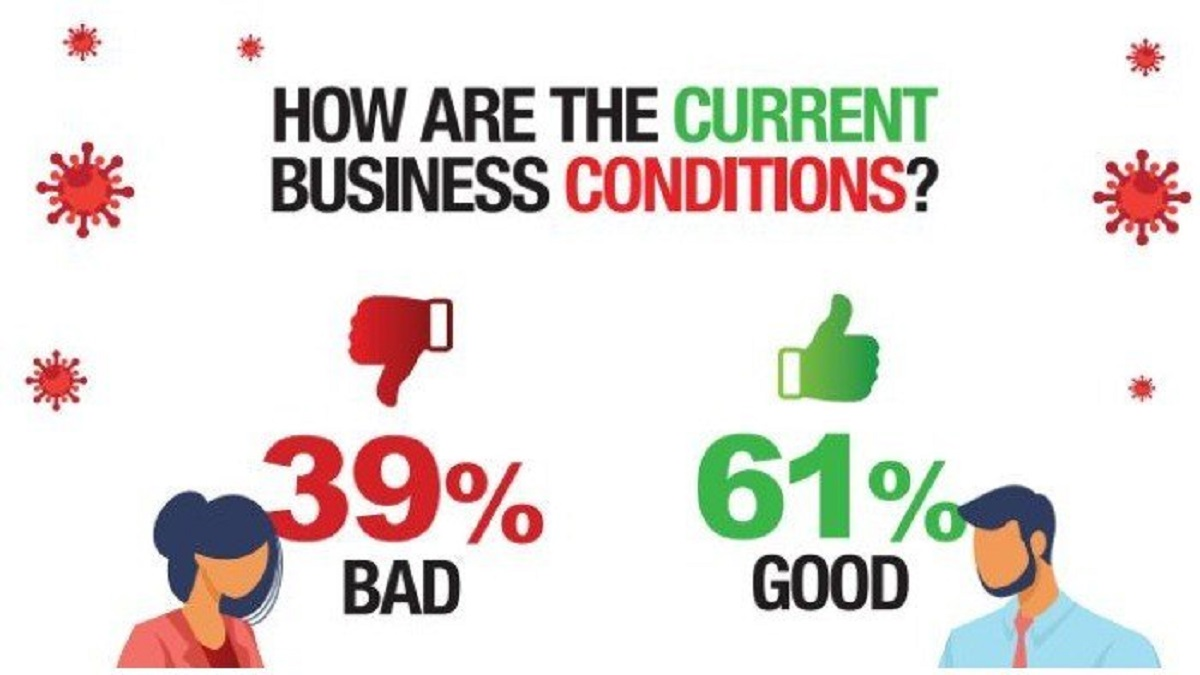 good business conditions