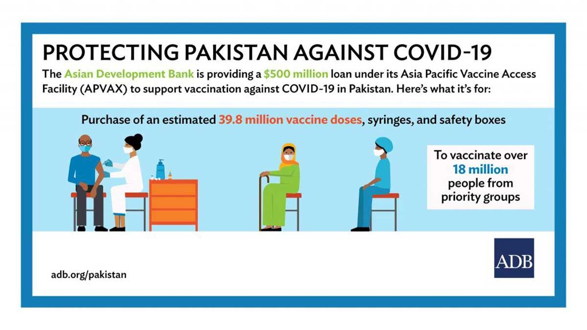 ADB vaccines