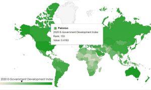 E-Government Development Index